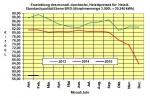 Heiz�lpreise Januar 2015: Heiz�lpreise auf tiefsten stand seit September 2009