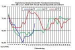Heizölpreise aktuell: Rohölpreissprung lässt heute Heizölpreise steigen