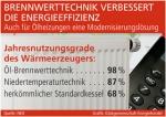 Brennwerttechnik verbessert die Energieeffizienz - Auch f�r �lheizungen eine Modernisierungsl�sung
