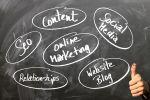 Warum die E-Mail im Online-Marketing die beste Wahl ist