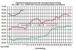 Heizölpreise-Trend: US-Austieg aus dem Atomvertrag lässt Ölpreise sprunghaft steigen