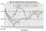 Heizölpreise aktuell: Bei impulslosem Handel zum Wochenstart Heizölpreise seitwärts