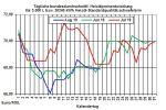 Heizölpreise aktuell: Heizölpreise mit wenig Schwung in die neue Woche