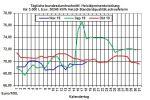 Aktueller Heizölpreise-Trend: Baldiger Abschluss eines Handelsabkommens zwischen den USA und China lässt Rohöl- und Heizölpreise steigen