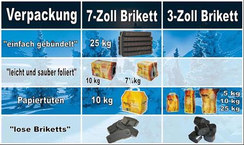 Heizprofi Produkte