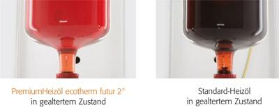 futur2 Premium
