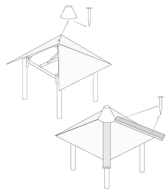 Balipavillon Aufbau Skizze Schritt 9