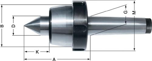 Zentrierspitze Pro RÖHM (VPE: 1 Stück)