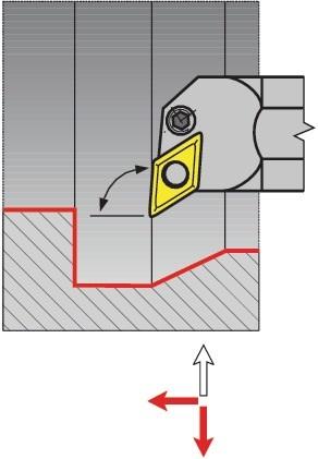 Bohrstange PDUN PROMAT (VPE: 1 Stück)