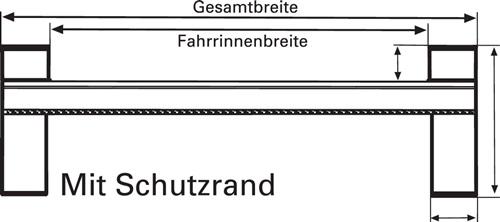 Verladeschiene (VPE: 1 Stück)