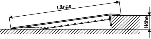Überfahrbrücke (VPE: 1 Stück)